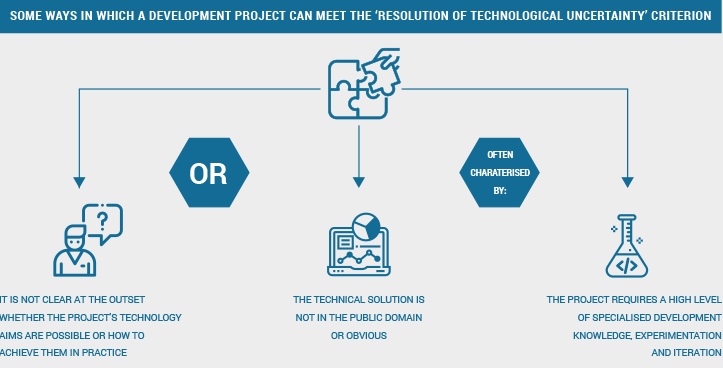 ways to meet the 'resolution of technological uncertainty' criterion in software development projects